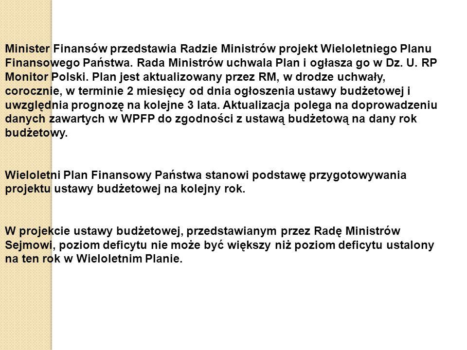 Minister Finansów przedstawia Radzie Ministrów projekt Wieloletniego Planu Finansowego Państwa.