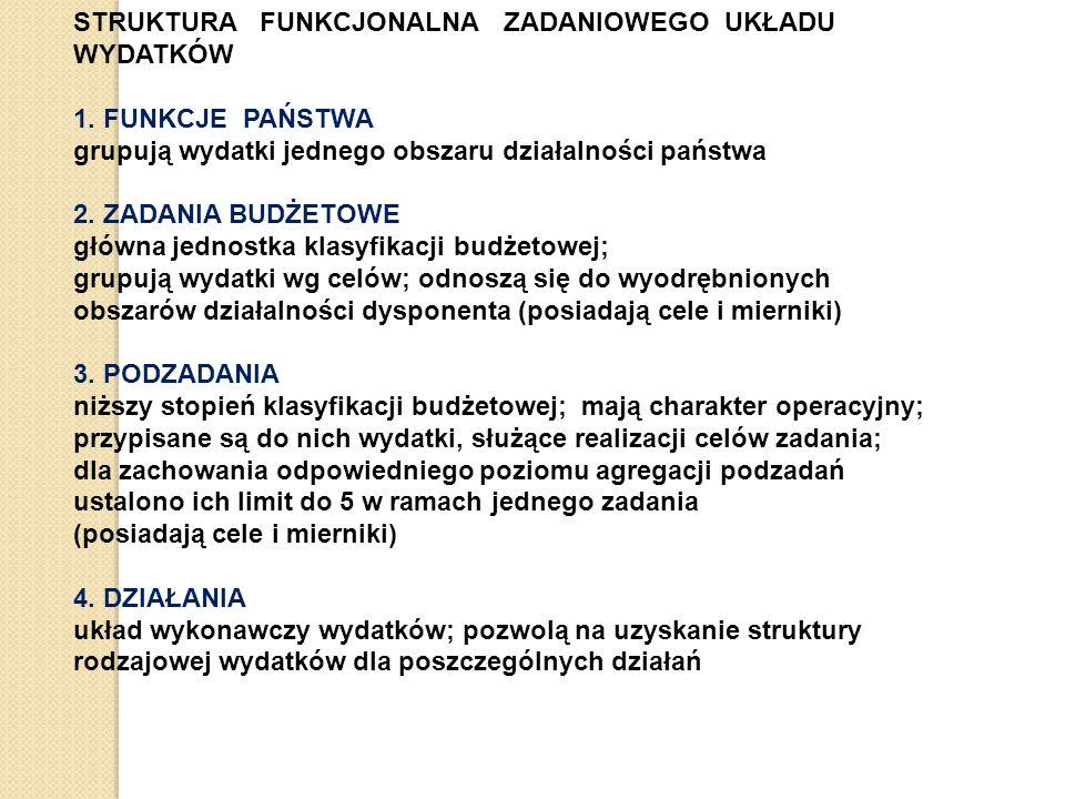STRUKTURA FUNKCJONALNA ZADANIOWEGO UKŁADU WYDATKÓW 1.