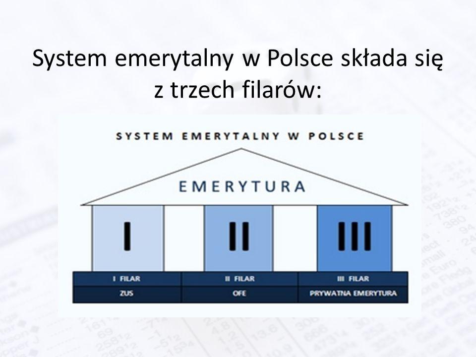 System emerytalny w Polsce składa się z trzech filarów: