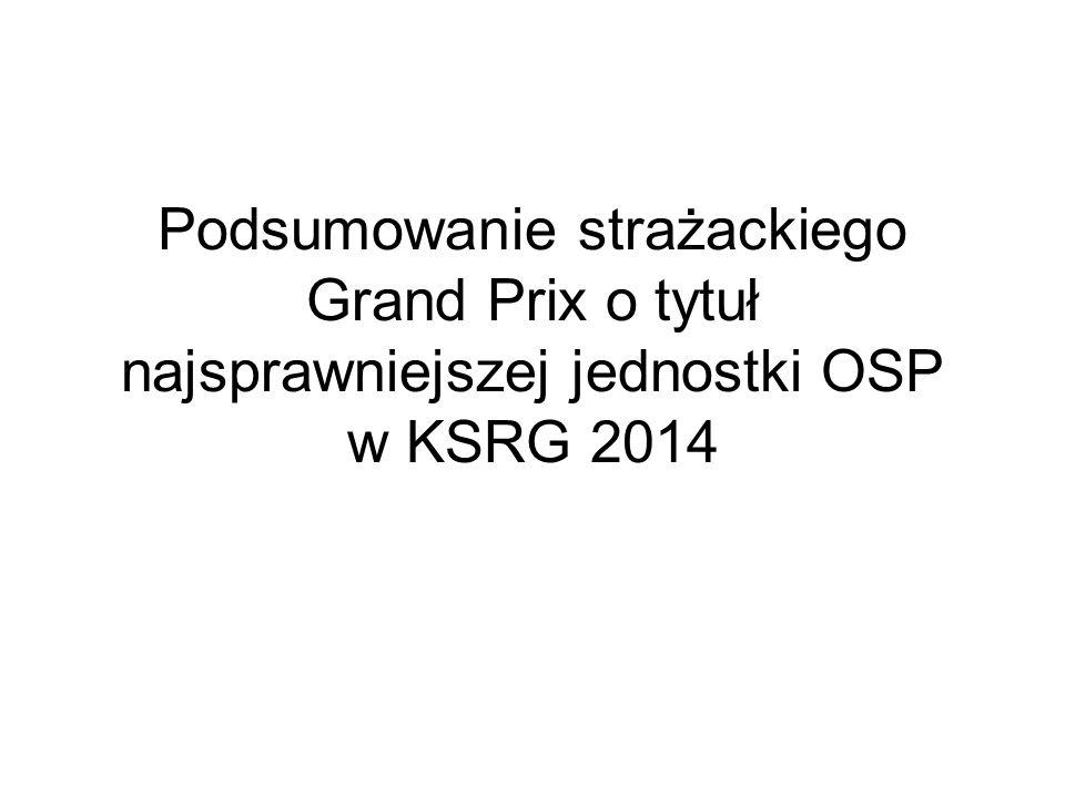 Podsumowanie strażackiego Grand Prix o tytuł najsprawniejszej jednostki OSP w KSRG 2014