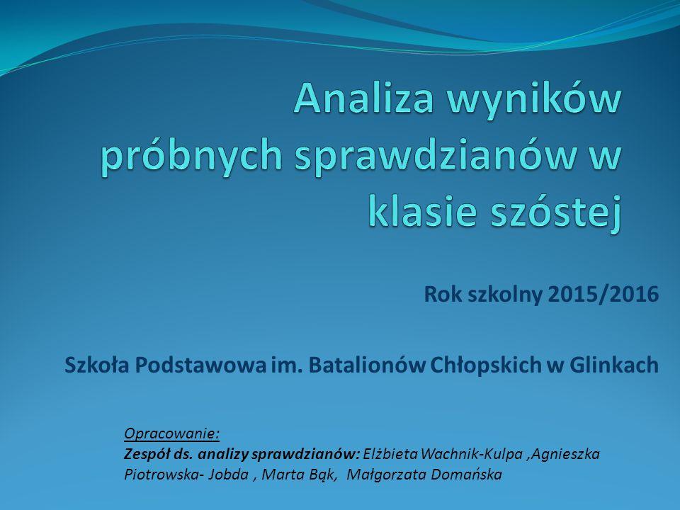Rok szkolny 2015/2016 Szkoła Podstawowa im.