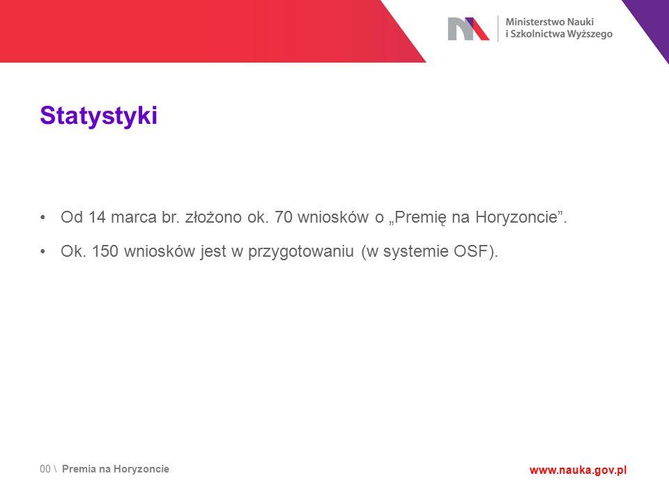 Statystyki 00 \ Premia na Horyzoncie www.nauka.gov.pl Od 14 marca br.