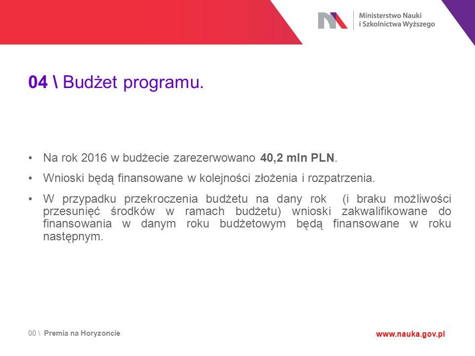 04 \ Budżet programu.