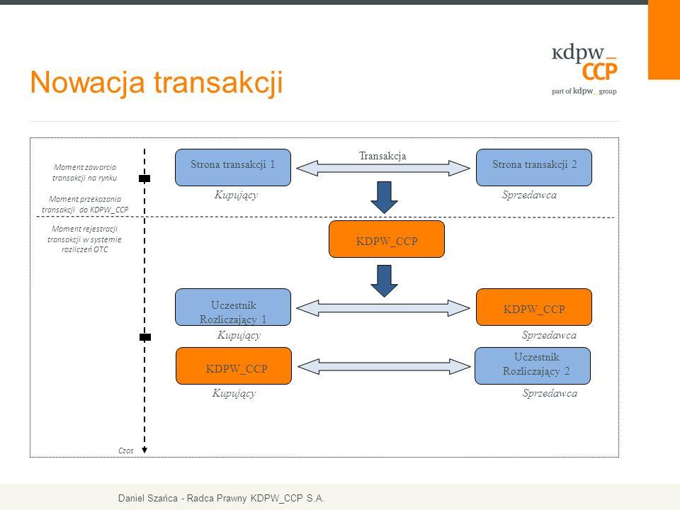 Nowacja transakcji Czas Moment przekazania transakcji do KDPW_CCP Moment rejestracji transakcji w systemie rozliczeń OTC KDPW_CCP Strona transakcji 1