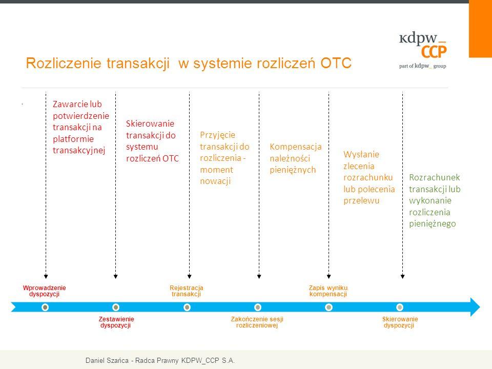 . Rozliczenie transakcji w systemie rozliczeń OTC Wprowadzenie dyspozycji Zestawienie dyspozycji Rejestracja transakcji Zakończenie sesji rozliczeniow