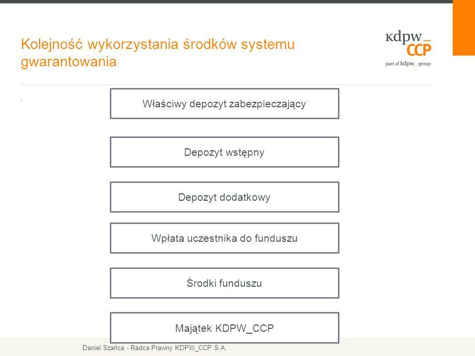 . Kolejność wykorzystania środków systemu gwarantowania Właściwy depozyt zabezpieczający Depozyt wstępny Depozyt dodatkowy Wpłata uczestnika do funduszu Środki funduszu Majątek KDPW_CCP Daniel Szańca - Radca Prawny KDPW_CCP S.A.