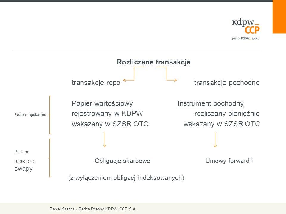 Rozliczane transakcje transakcje repo transakcje pochodne Papier wartościowy Instrument pochodny Poziom regulaminu rejestrowany w KDPW rozliczany pieniężnie wskazany w SZSR OTC Poziom SZSR OTC Obligacje skarbowe Umowy forward i swapy (z wyłączeniem obligacji indeksowanych) Daniel Szańca - Radca Prawny KDPW_CCP S.A.