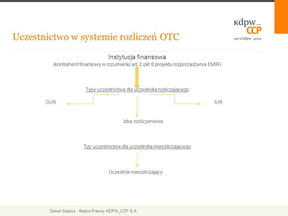 Uczestnictwo w systemie rozliczeń OTC Zawarcie umowy o uczestnictwo Komunikacja w systemie rozliczeń OTC Zawarcie umowy SWI Daniel Szańca - Radca Prawny KDPW_CCP S.A.