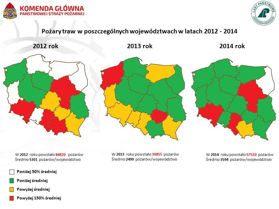 Poniżej 50% średniej Poniżej średniej Powyżej średniej Powyżej 150% średniej Pożary traw w poszczególnych województwach w latach 2012 - 2014 2012 rok