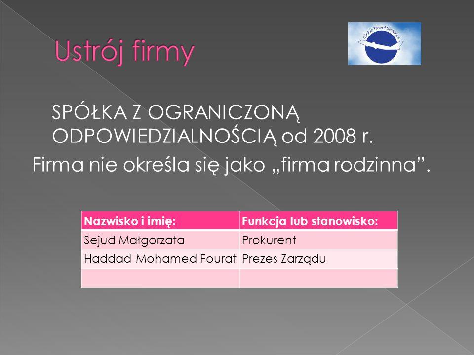 """SPÓŁKA Z OGRANICZONĄ ODPOWIEDZIALNOŚCIĄ od 2008 r. Firma nie określa się jako """"firma rodzinna"""". Nazwisko i imię:Funkcja lub stanowisko: Sejud Małgorza"""