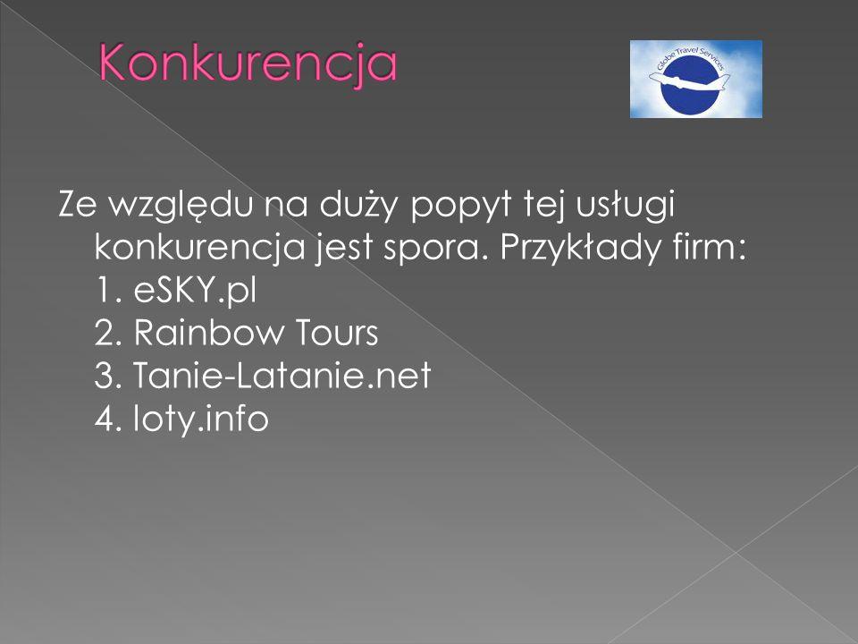 Ze względu na duży popyt tej usługi konkurencja jest spora. Przykłady firm: 1. eSKY.pl 2. Rainbow Tours 3. Tanie-Latanie.net 4. loty.info