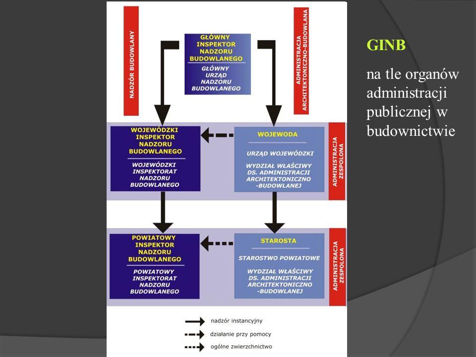 GINB na tle organów administracji publicznej w budownictwie