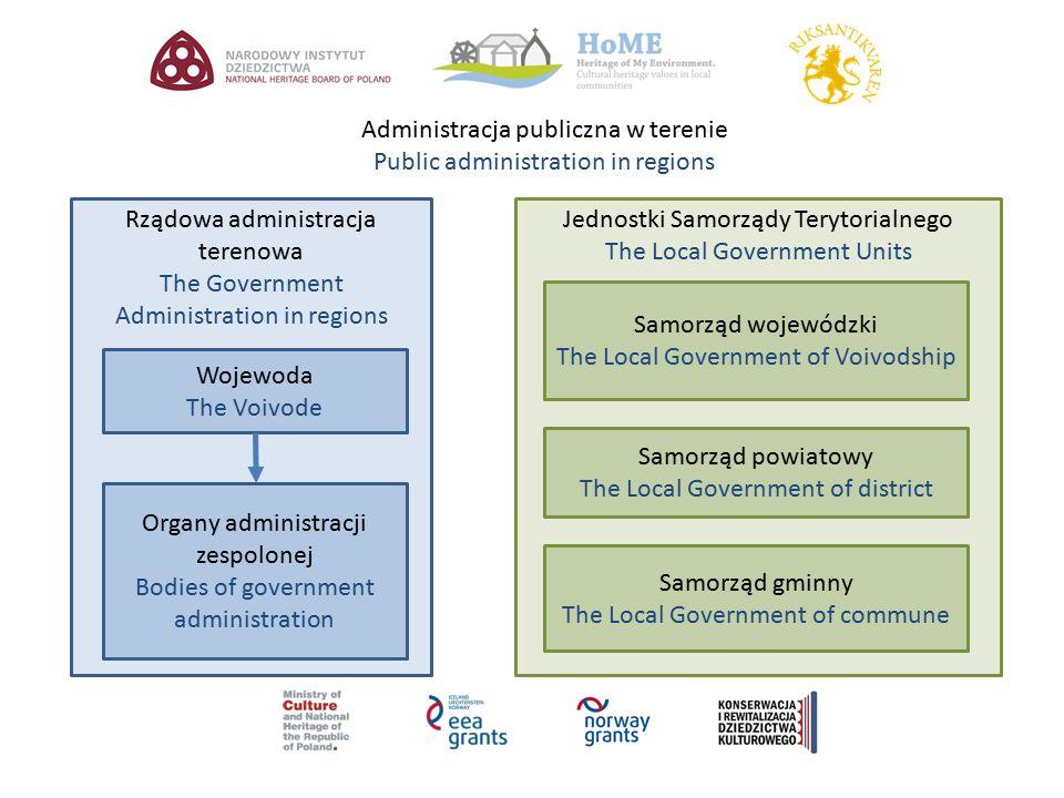 Podstawa prawna ochrony zabytków Konstytucja RP Ustawa z 23 lipca 2003 r.