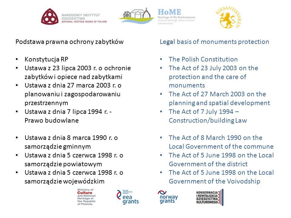 Podstawa prawna ochrony zabytków Konstytucja RP Ustawa z 23 lipca 2003 r. o ochronie zabytków i opiece nad zabytkami Ustawa z dnia 27 marca 2003 r. o