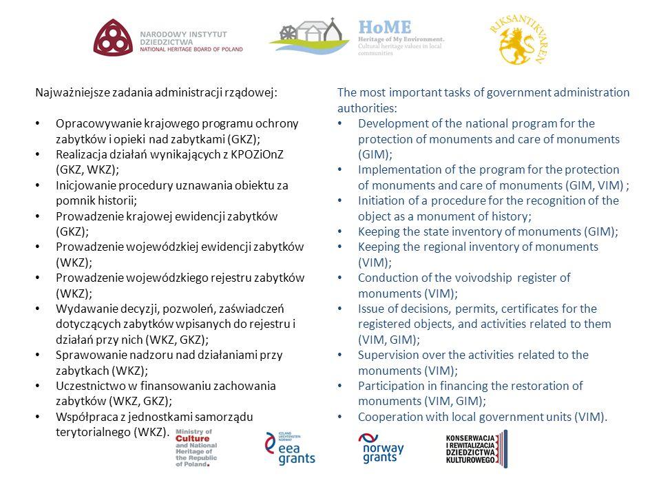 Najważniejsze zadania administracji rządowej: Opracowywanie krajowego programu ochrony zabytków i opieki nad zabytkami (GKZ); Realizacja działań wynik