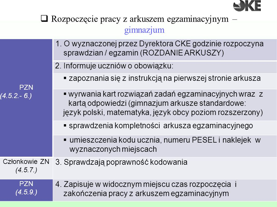  Rozpoczęcie pracy z arkuszem egzaminacyjnym – gimnazjum PZN (4.5.2.- 6.) 1. O wyznaczonej przez Dyrektora CKE godzinie rozpoczyna sprawdzian / egzam