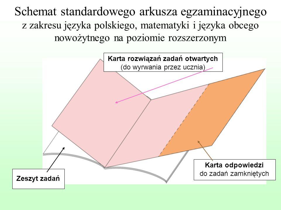 Schemat standardowego arkusza egzaminacyjnego z zakresu języka polskiego, matematyki i języka obcego nowożytnego na poziomie rozszerzonym Karta rozwią
