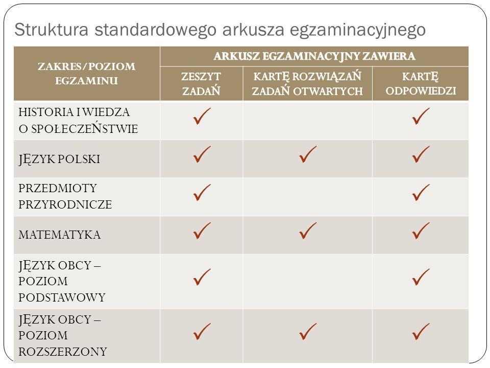 Struktura standardowego arkusza egzaminacyjnego ZAKRES/POZIOM EGZAMINU HISTORIA I WIEDZA O SPOŁECZE Ń STWIE  J Ę ZYK POLSKI  PRZEDMIOTY PRZYRODNICZE  MATEMATYKA  J Ę ZYK OBCY – POZIOM PODSTAWOWY  J Ę ZYK OBCY – POZIOM ROZSZERZONY 