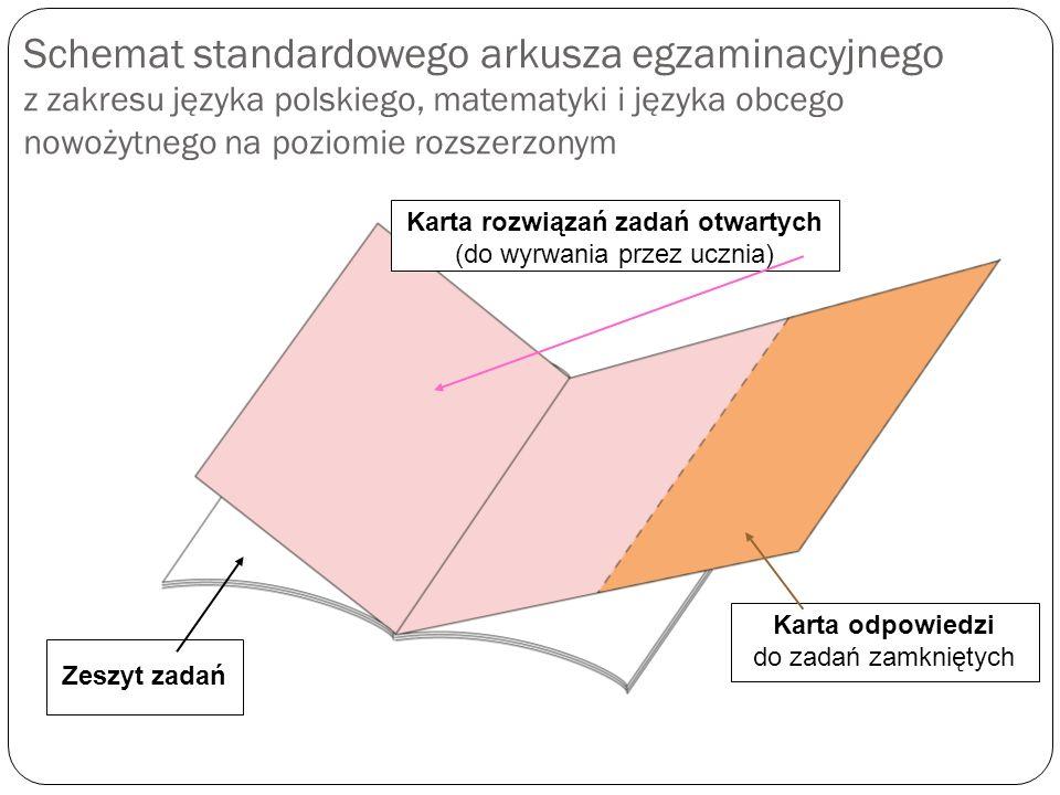 Schemat standardowego arkusza egzaminacyjnego z zakresu języka polskiego, matematyki i języka obcego nowożytnego na poziomie rozszerzonym Karta rozwiązań zadań otwartych (do wyrwania przez ucznia) Karta odpowiedzi do zadań zamkniętych Zeszyt zadań