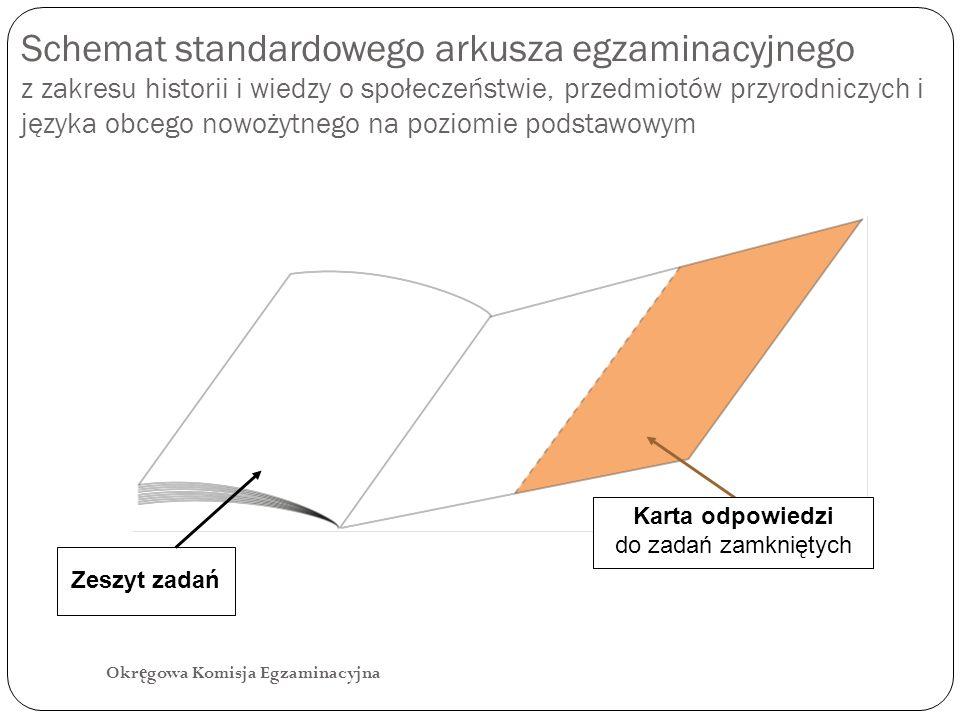 Schemat standardowego arkusza egzaminacyjnego z zakresu historii i wiedzy o społeczeństwie, przedmiotów przyrodniczych i języka obcego nowożytnego na