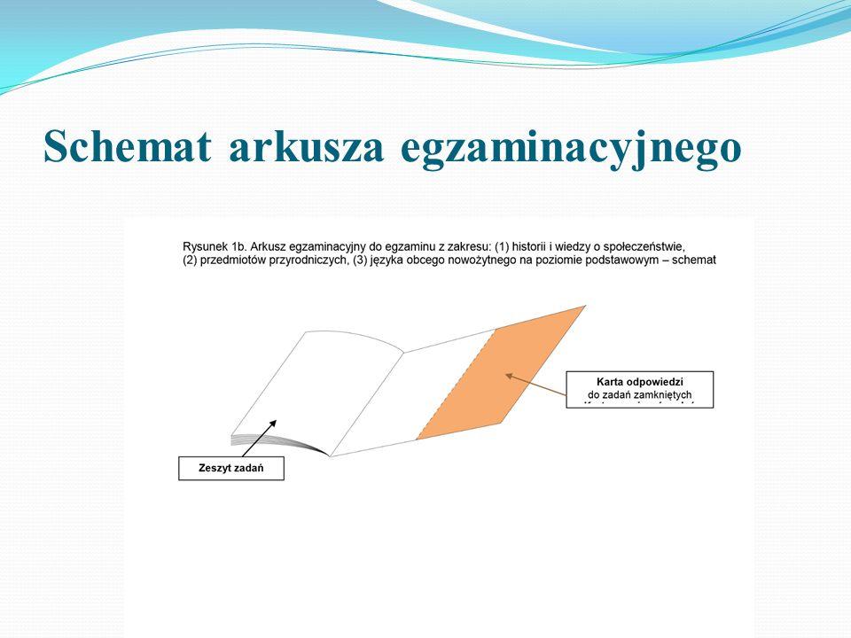 Schemat arkusza egzaminacyjnego