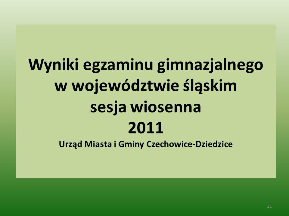 Wyniki egzaminu gimnazjalnego w województwie śląskim sesja wiosenna 2011 Urząd Miasta i Gminy Czechowice-Dziedzice 21