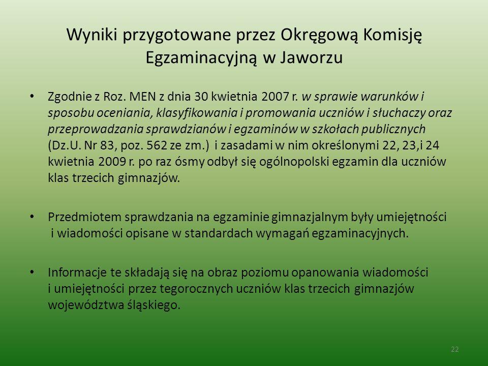 Wyniki przygotowane przez Okręgową Komisję Egzaminacyjną w Jaworzu Zgodnie z Roz.
