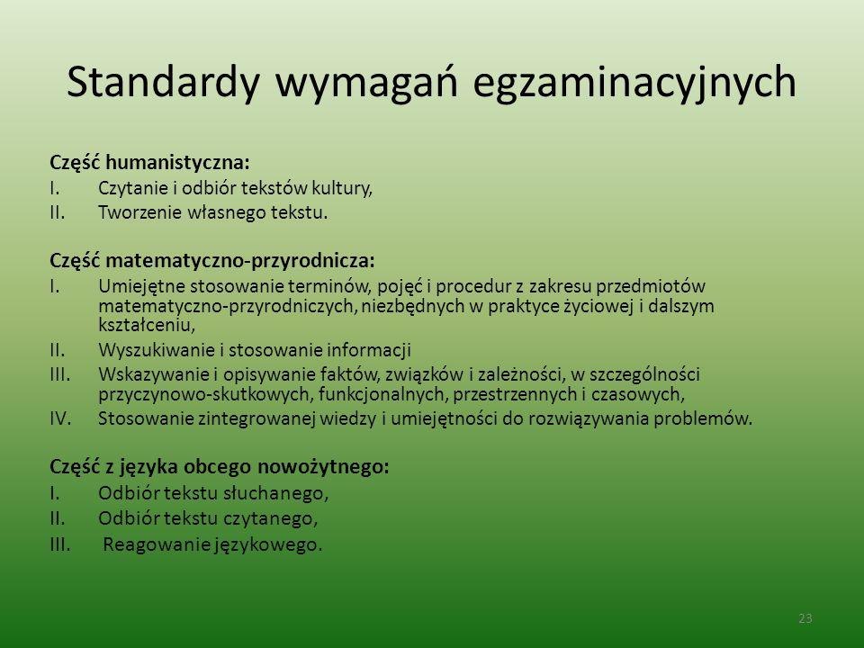 Standardy wymagań egzaminacyjnych Część humanistyczna: I.Czytanie i odbiór tekstów kultury, II.Tworzenie własnego tekstu.