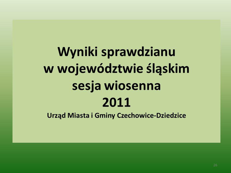 Wyniki sprawdzianu w województwie śląskim sesja wiosenna 2011 Urząd Miasta i Gminy Czechowice-Dziedzice 26