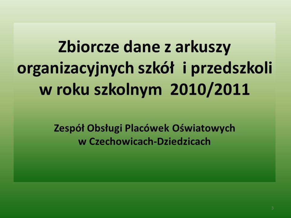 Zbiorcze dane z arkuszy organizacyjnych szkół i przedszkoli w roku szkolnym 2010/2011 Zespół Obsługi Placówek Oświatowych w Czechowicach-Dziedzicach 3