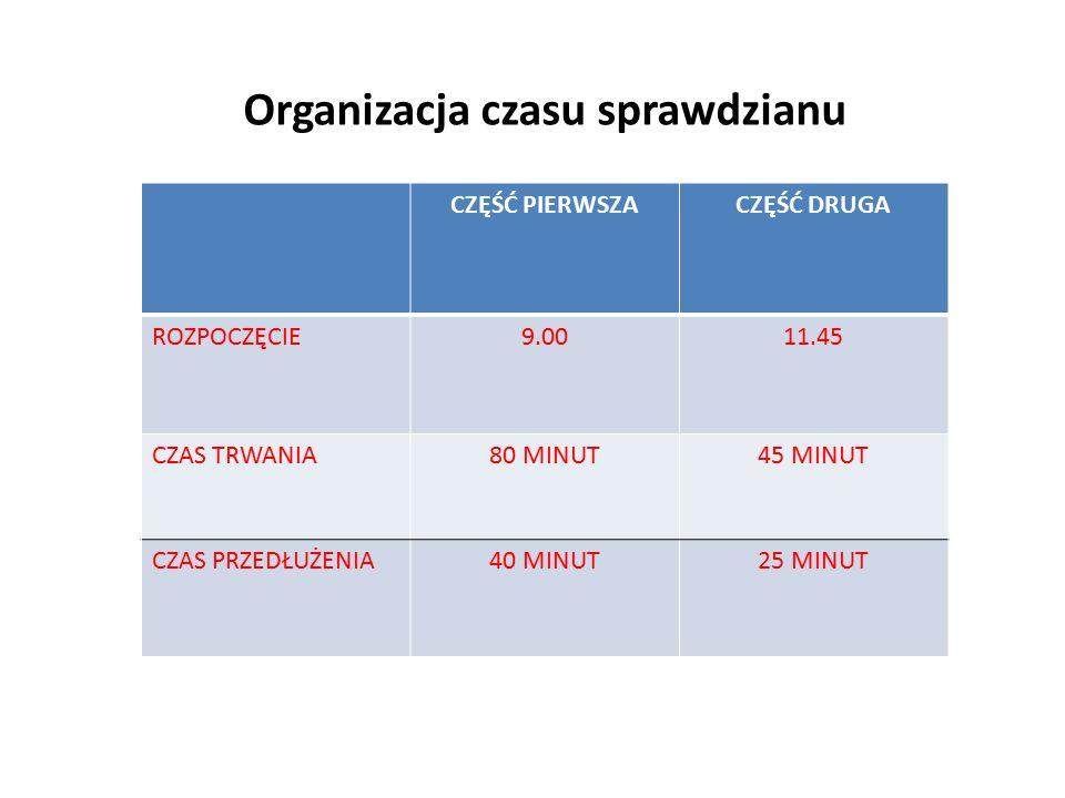 Organizacja czasu sprawdzianu CZĘŚĆ PIERWSZACZĘŚĆ DRUGA ROZPOCZĘCIE9.0011.45 CZAS TRWANIA80 MINUT45 MINUT CZAS PRZEDŁUŻENIA40 MINUT25 MINUT