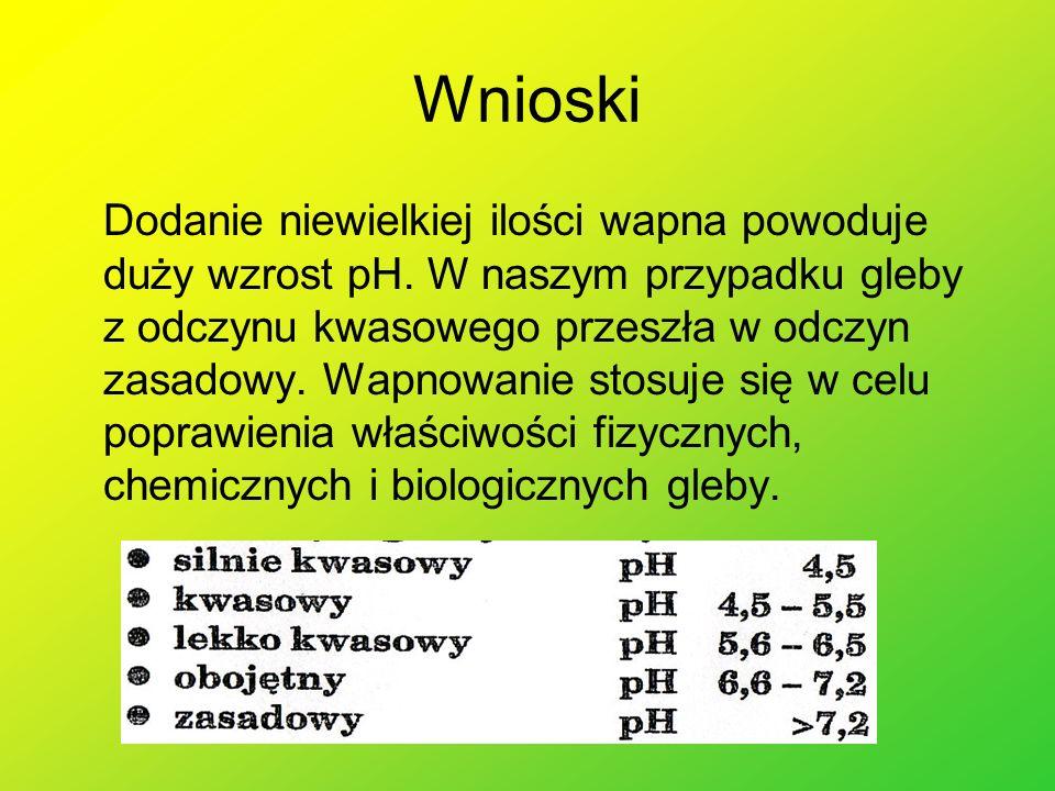 Wnioski Dodanie niewielkiej ilości wapna powoduje duży wzrost pH.