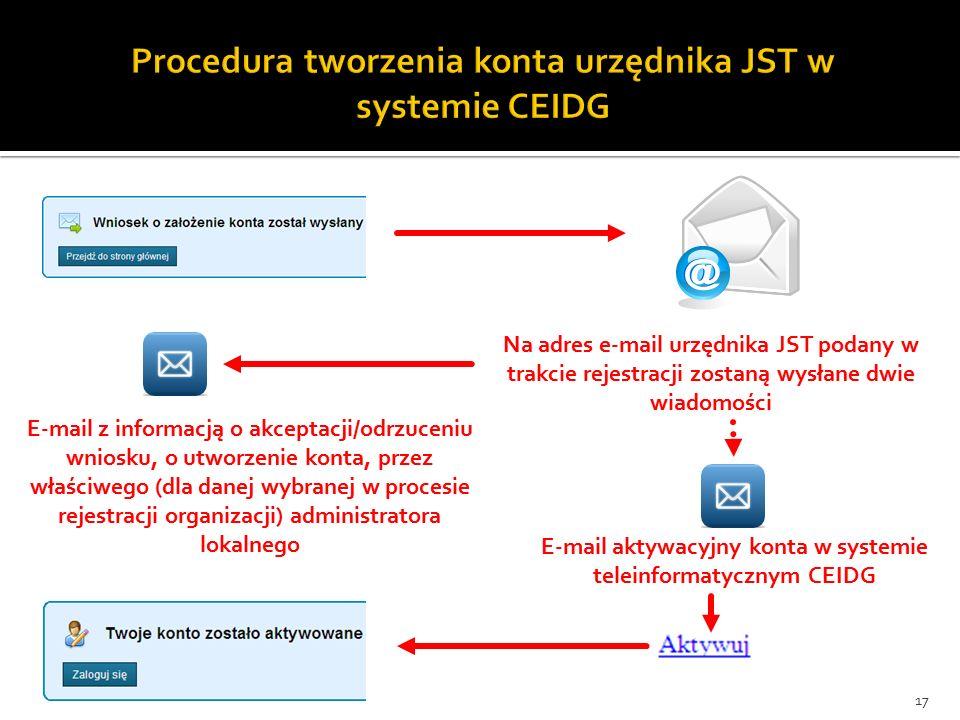 Na adres e-mail urzędnika JST podany w trakcie rejestracji zostaną wysłane dwie wiadomości E-mail aktywacyjny konta w systemie teleinformatycznym CEIDG 17 E-mail z informacją o akceptacji/odrzuceniu wniosku, o utworzenie konta, przez właściwego (dla danej wybranej w procesie rejestracji organizacji) administratora lokalnego