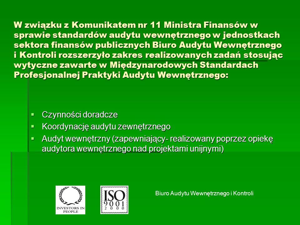 W związku z Komunikatem nr 11 Ministra Finansów w sprawie standardów audytu wewnętrznego w jednostkach sektora finansów publicznych Biuro Audytu Wewnętrznego i Kontroli rozszerzyło zakres realizowanych zadań stosując wytyczne zawarte w Międzynarodowych Standardach Profesjonalnej Praktyki Audytu Wewnętrznego:  Czynności doradcze  Koordynację audytu zewnętrznego  Audyt wewnętrzny (zapewniający- realizowany poprzez opiekę audytora wewnętrznego nad projektami unijnymi) Biuro Audytu Wewnętrznego i Kontroli