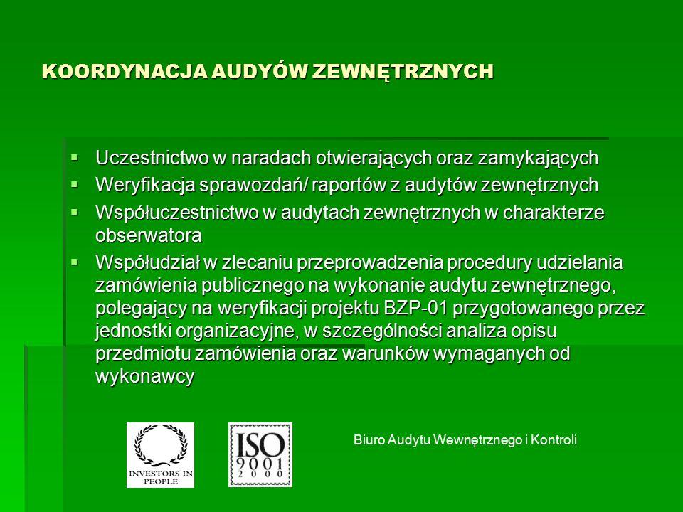 KOORDYNACJA AUDYÓW ZEWNĘTRZNYCH  Uczestnictwo w naradach otwierających oraz zamykających  Weryfikacja sprawozdań/ raportów z audytów zewnętrznych 