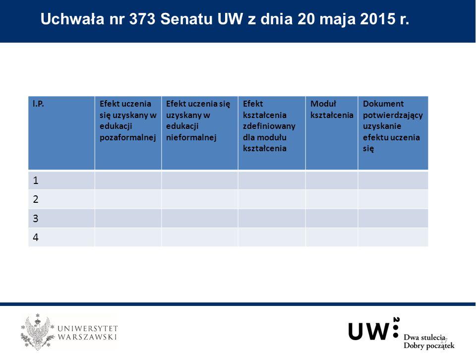 l.P.Efekt uczenia się uzyskany w edukacji pozaformalnej Efekt uczenia się uzyskany w edukacji nieformalnej Efekt kształcenia zdefiniowany dla modułu kształcenia Moduł kształcenia Dokument potwierdzający uzyskanie efektu uczenia się 1 2 3 4 Uchwała nr 373 Senatu UW z dnia 20 maja 2015 r.
