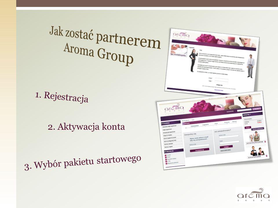 2. Aktywacja konta 1. Rejestracja 3. Wybór pakietu startowego
