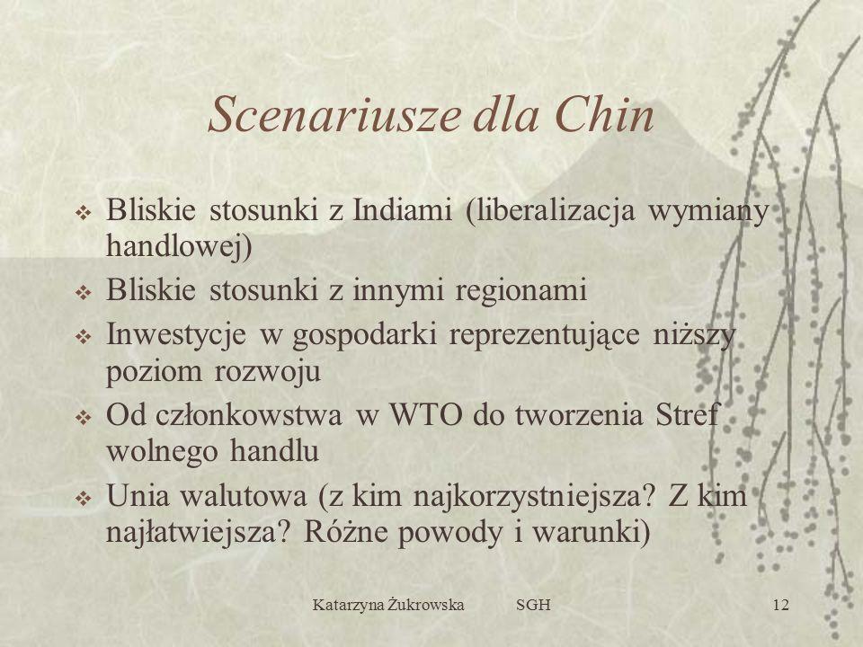 Katarzyna Żukrowska SGH12 Scenariusze dla Chin  Bliskie stosunki z Indiami (liberalizacja wymiany handlowej)  Bliskie stosunki z innymi regionami 