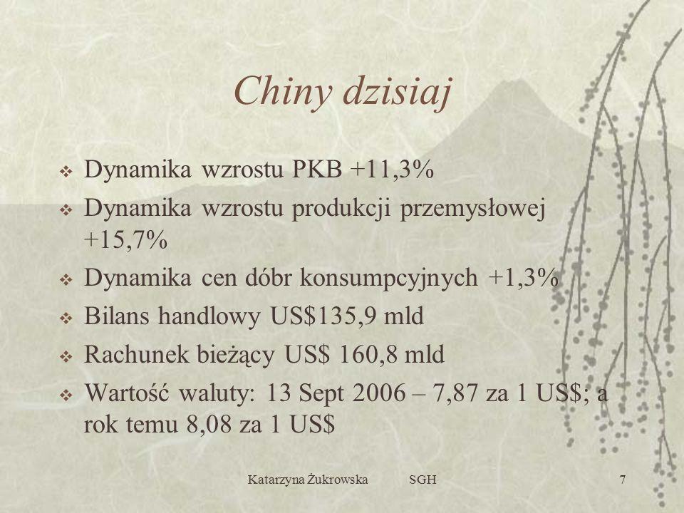 Katarzyna Żukrowska SGH7 Chiny dzisiaj  Dynamika wzrostu PKB +11,3%  Dynamika wzrostu produkcji przemysłowej +15,7%  Dynamika cen dóbr konsumpcyjny