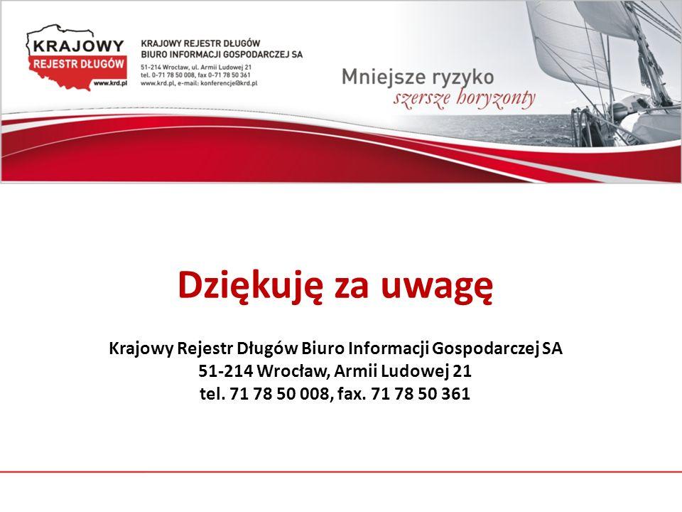 Dziękuję za uwagę Krajowy Rejestr Długów Biuro Informacji Gospodarczej SA 51-214 Wrocław, Armii Ludowej 21 tel.