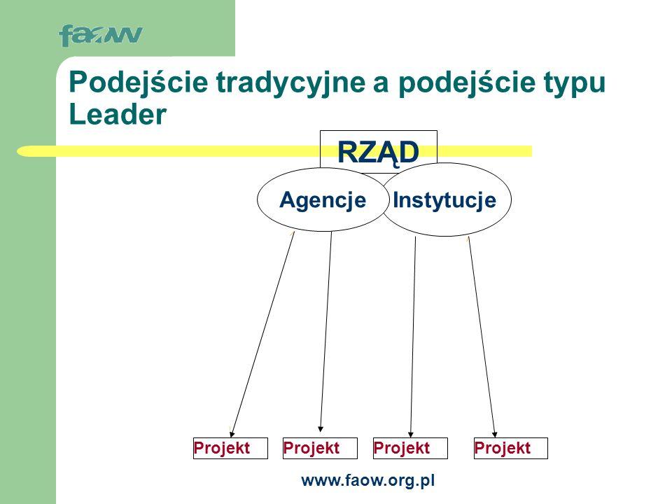 www.faow.org.pl Podejście tradycyjne a podejście typu Leader RZĄD Instytucje Agencje Projekt Partnerstwo Strategia budżet