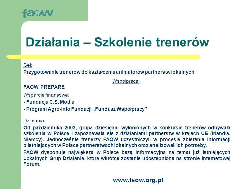 www.faow.org.pl Działania – Warsztaty PREPARE W 2003 r.