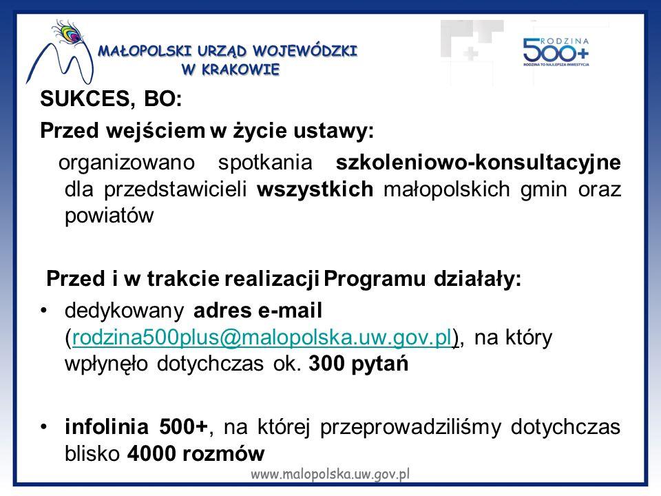 SUKCES, BO: Przed wejściem w życie ustawy: organizowano spotkania szkoleniowo-konsultacyjne dla przedstawicieli wszystkich małopolskich gmin oraz powiatów Przed i w trakcie realizacji Programu działały: dedykowany adres e-mail (rodzina500plus@malopolska.uw.gov.pl), na który wpłynęło dotychczas ok.
