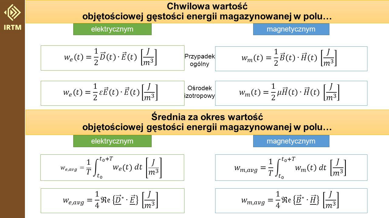 Chwilowa wartość objętościowej gęstości energii magazynowanej w polu… Przypadek ogólny Ośrodek izotropowy Średnia za okres wartość objętościowej gęstości energii magazynowanej w polu… elektrycznymmagnetycznym elektrycznymmagnetycznym
