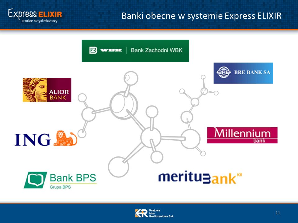 Banki obecne w systemie Express ELIXIR 11