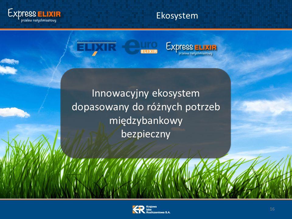 Ekosystem 16 Innowacyjny ekosystem dopasowany do różnych potrzeb międzybankowy bezpieczny Innowacyjny ekosystem dopasowany do różnych potrzeb międzybankowy bezpieczny