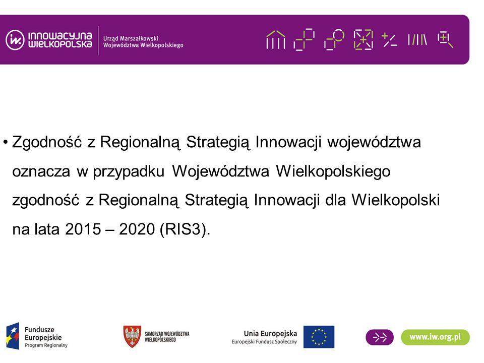 Zgodność z Regionalną Strategią Innowacji województwa oznacza w przypadku Województwa Wielkopolskiego zgodność z Regionalną Strategią Innowacji dla Wielkopolski na lata 2015 – 2020 (RIS3).