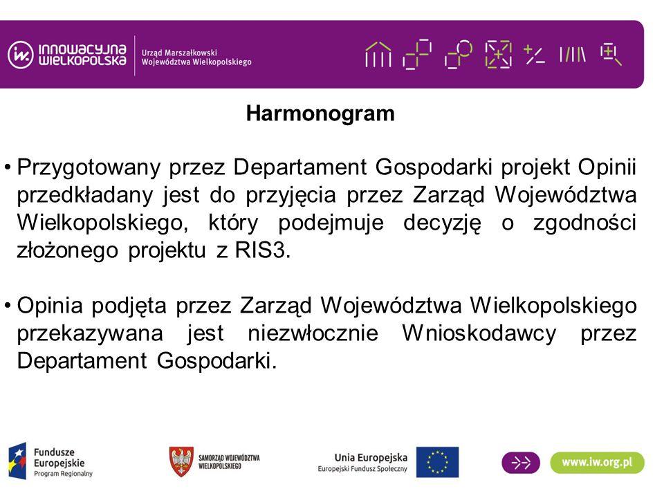 Harmonogram Przygotowany przez Departament Gospodarki projekt Opinii przedkładany jest do przyjęcia przez Zarząd Województwa Wielkopolskiego, który podejmuje decyzję o zgodności złożonego projektu z RIS3.