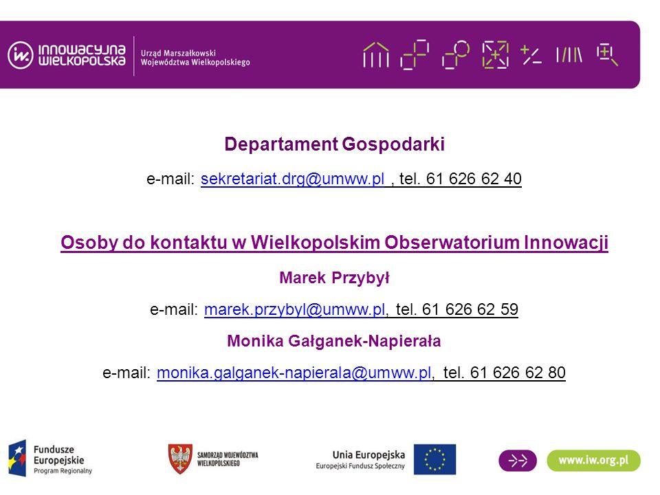 Departament Gospodarki e-mail: sekretariat.drg@umww.pl, tel. 61 626 62 40sekretariat.drg@umww.pl Osoby do kontaktu w Wielkopolskim Obserwatorium Innow