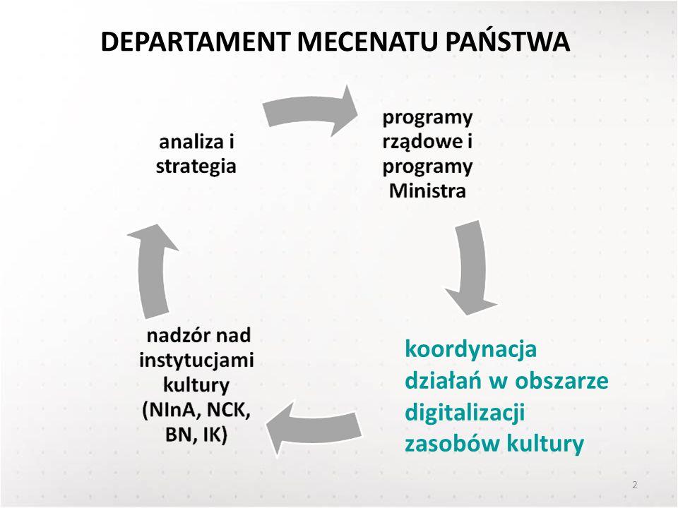 2 koordynacja działań w obszarze digitalizacji zasobów kultury DEPARTAMENT MECENATU PAŃSTWA